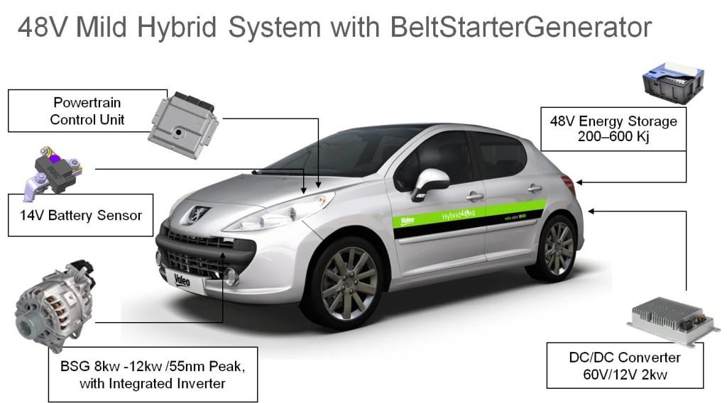 La solution Hybrid4All de Valeo