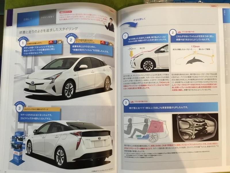 Toyota_Prius_4_2016_Coffre