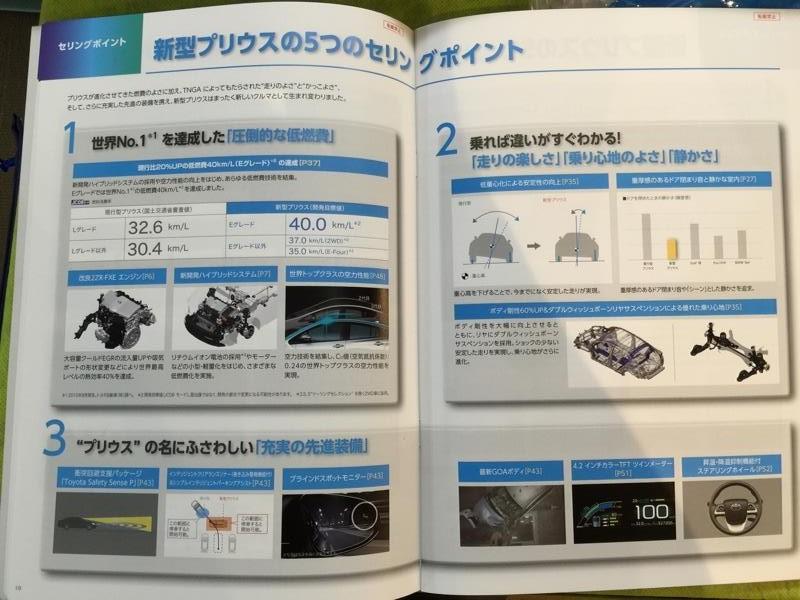 Toyota_Prius_4_Points_Clé