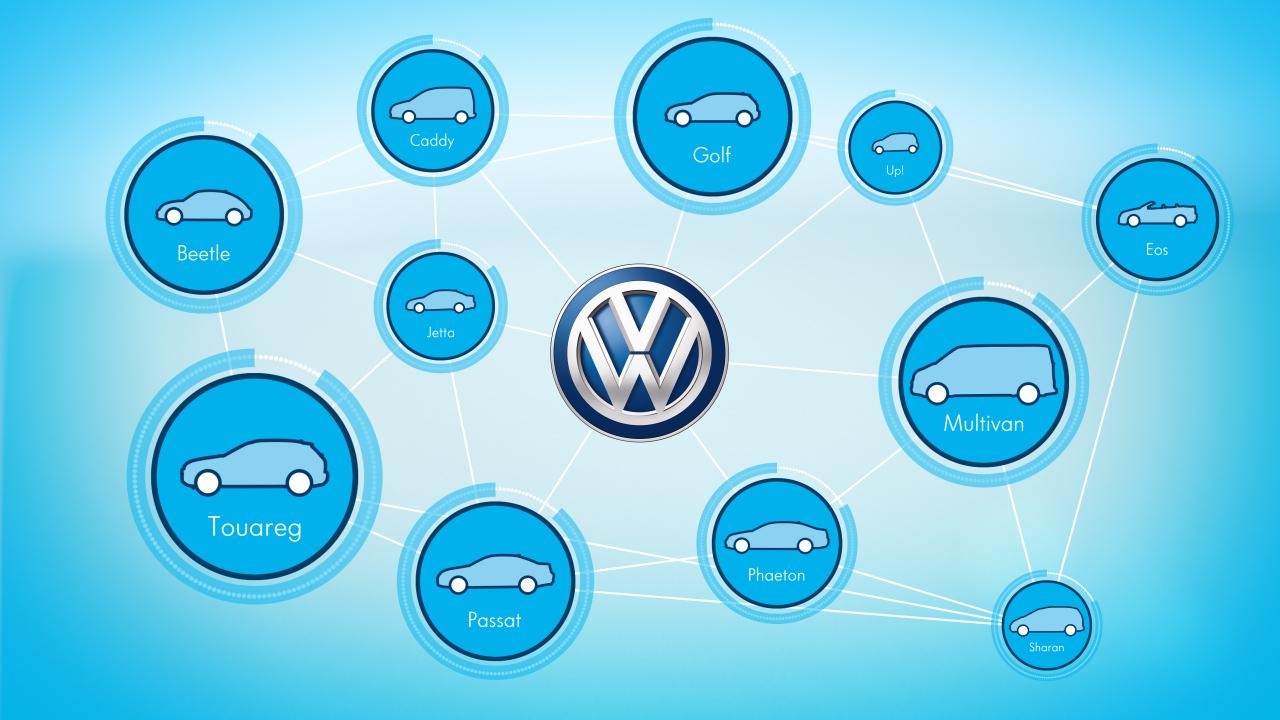 Affaire Volkswagen Diesel Gate : une histoire de l'enfant gâté qui a trop regardé House of Cards