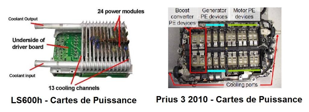 Comparaison des cartes de puissances de Lexus 600h 2007 et de Toyota Prius 3 2009