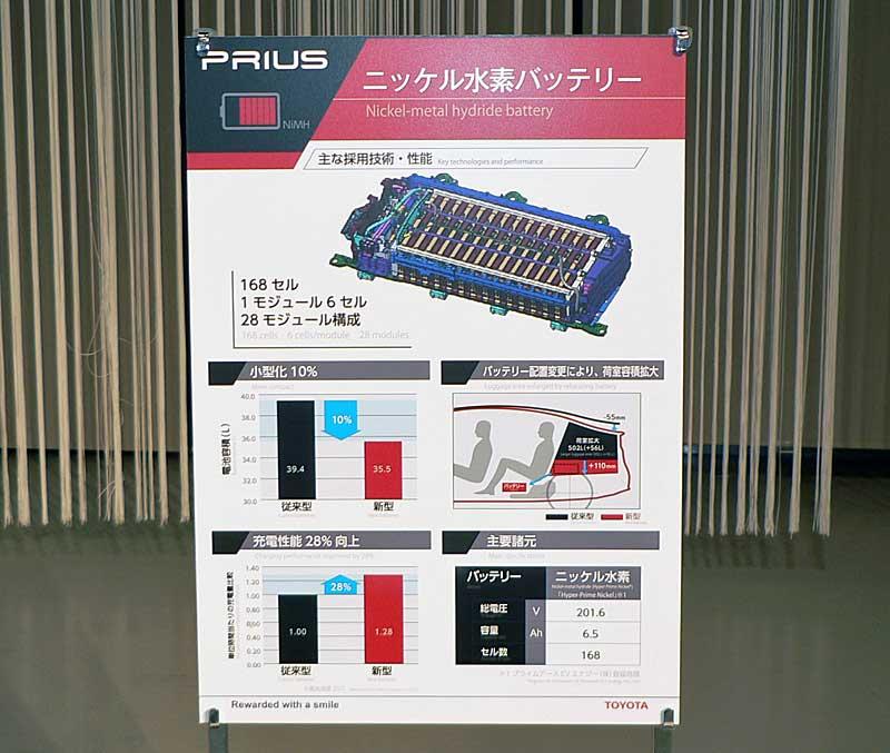 Nouvelle batterie NiMH de Toyota Prius 4
