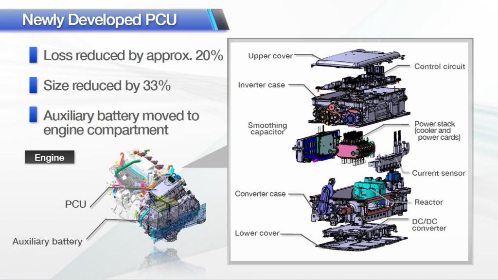 L'électronique de puissance (PCU) de Toyota Prius 4