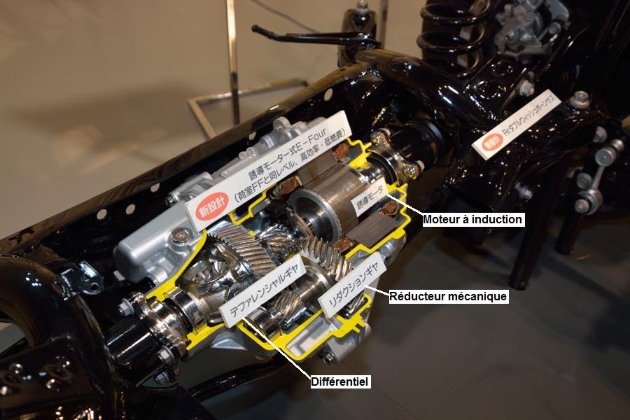Explication du système E-Four de Toyota Prius 4 : réduction des efforts de frottement