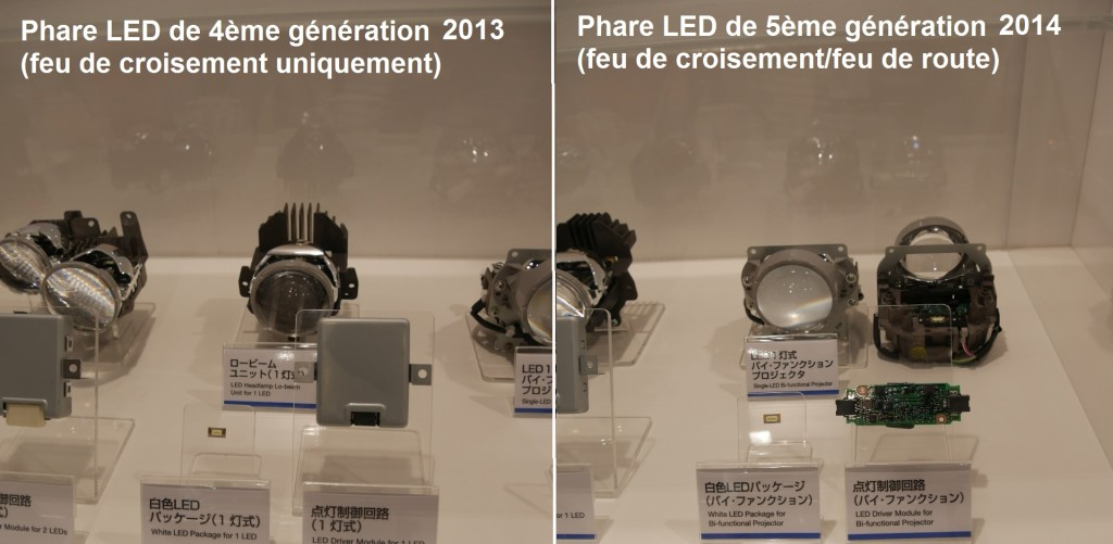 Phare_LED_Comparaison_Technologie_2013_2014_Koito