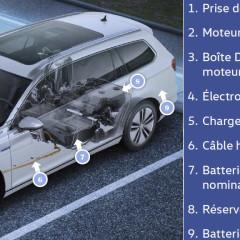 Essai de la Volkswagen Passat GTE – 3ème partie