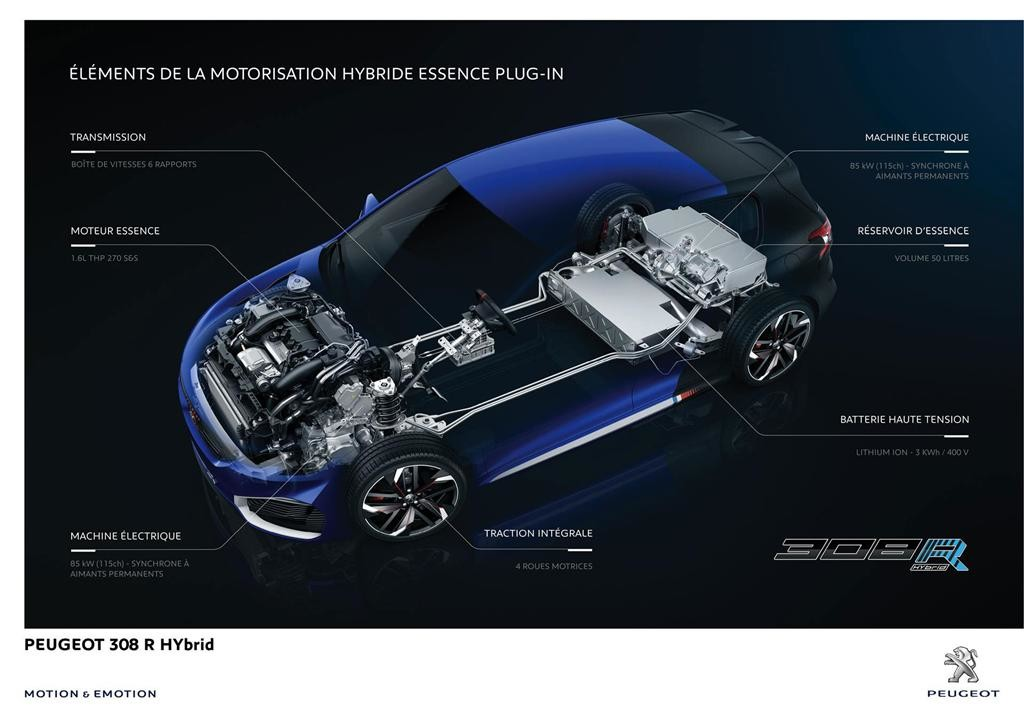 Peugeot-308-R_Hybrid-Architecture