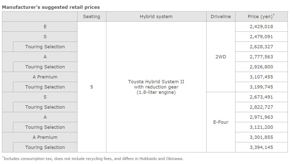 Toyota_Prius_4_2016_Japan_Retail_Price