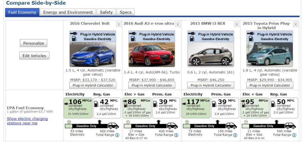 Comparaison Opel Ampera 2 consommation vs BMW i3 REX vs Audi A3 e-Tron