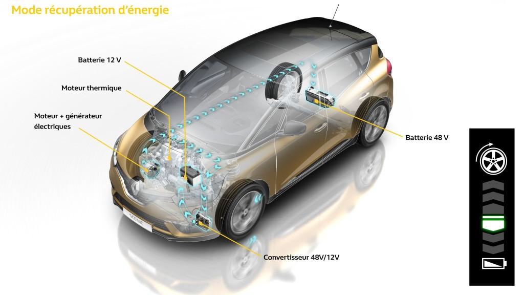 Renault Scénic Hybrid Assist - système hybride 48V -Mode Récupération