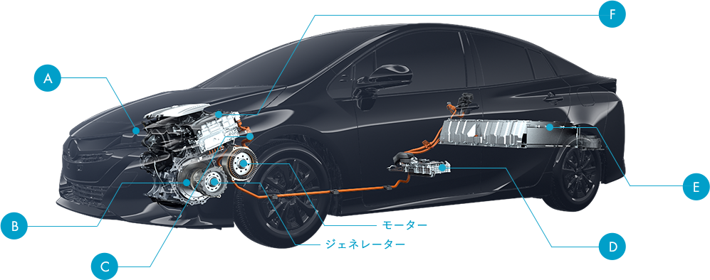 Toyota Prius 4 rechargeable 2017 motorisation architecture hybride