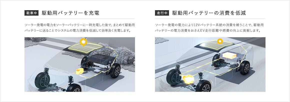 Prius 4 rechargeable - recharge photovoltaique fonctionnement
