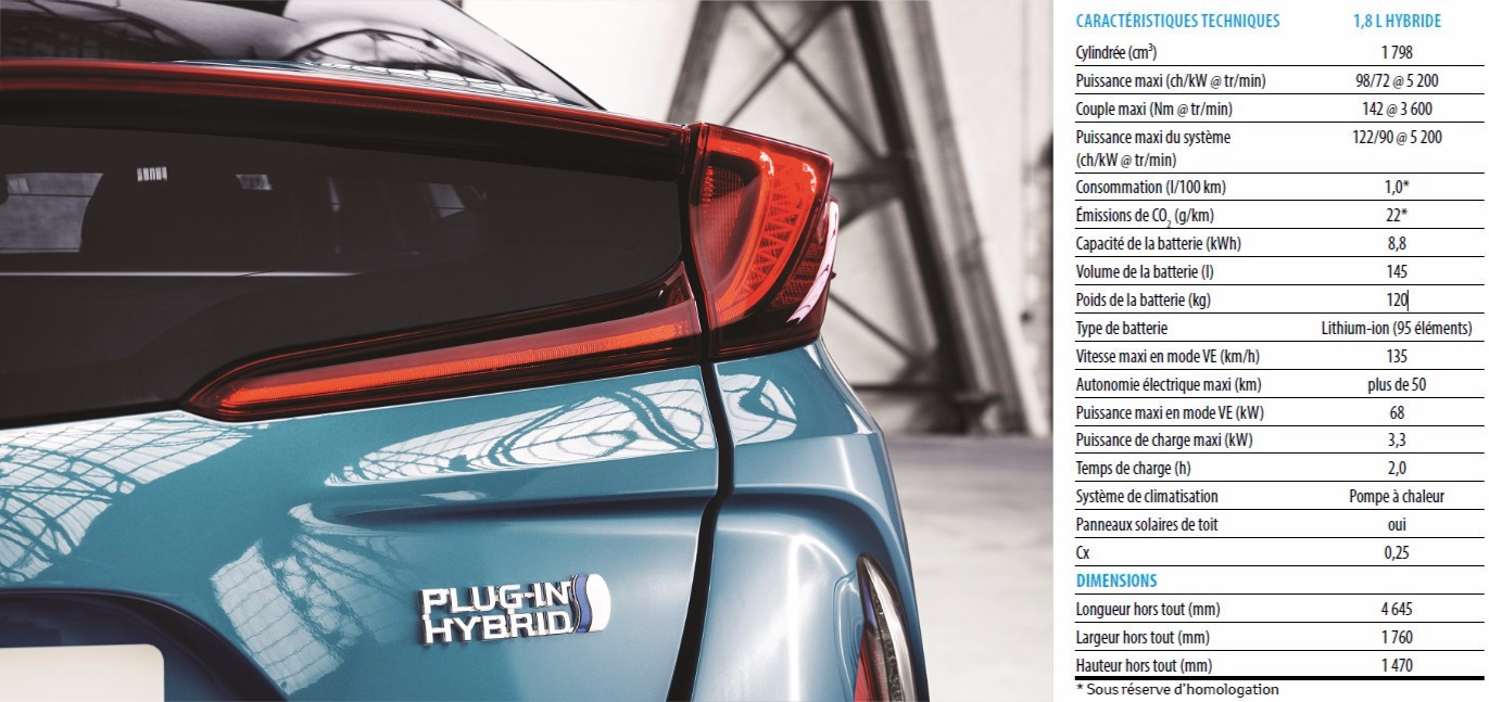 fiche-technique-prius-plug-in-2016