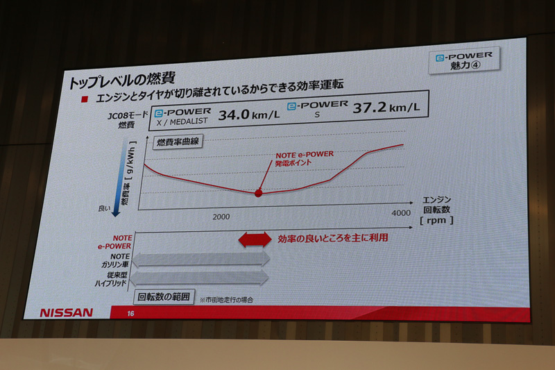 nissan-note-e-power-consommation