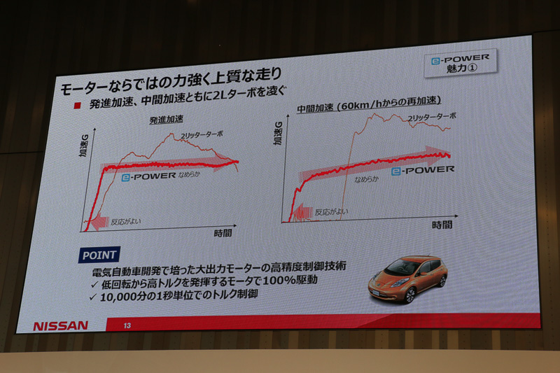 nissan-note-e-power-acceleration
