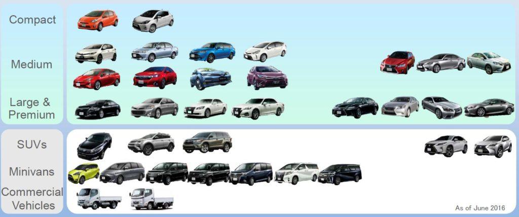 gamme-de-voiture-hybride-toyota