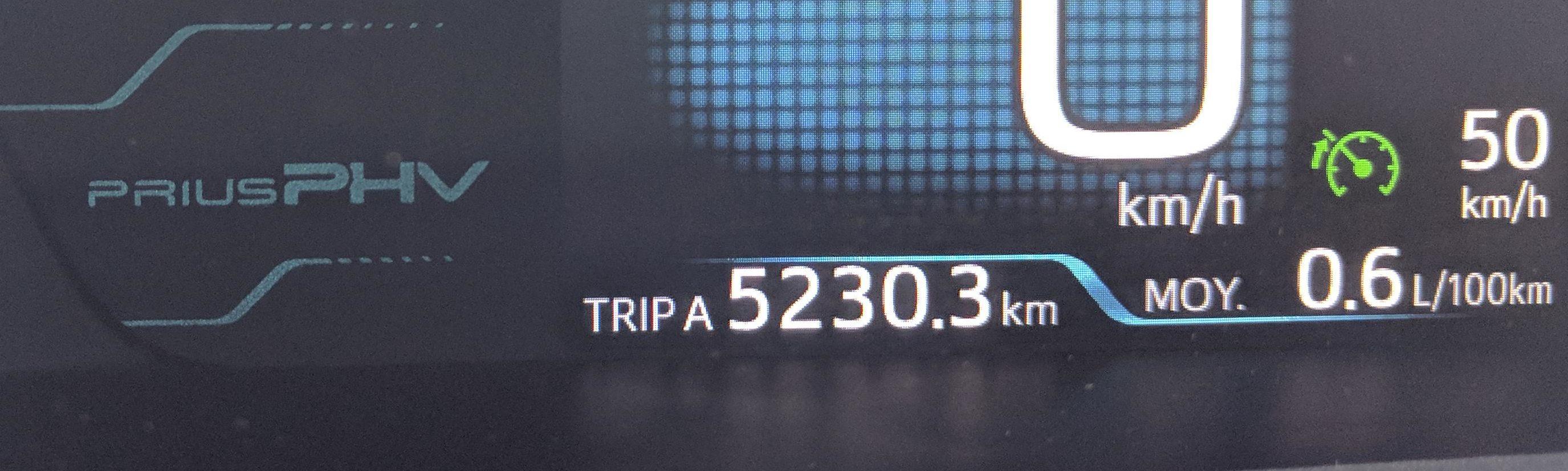 Essai longue durée Toyota Prius 4 Hybride Rechargeable en mode électrique : 5200 km, 0.6L/100km avec 34 L !